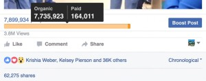 Facebook Growth Hacking